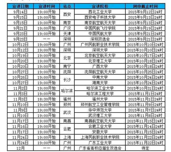 深圳航空校园招聘正式启动