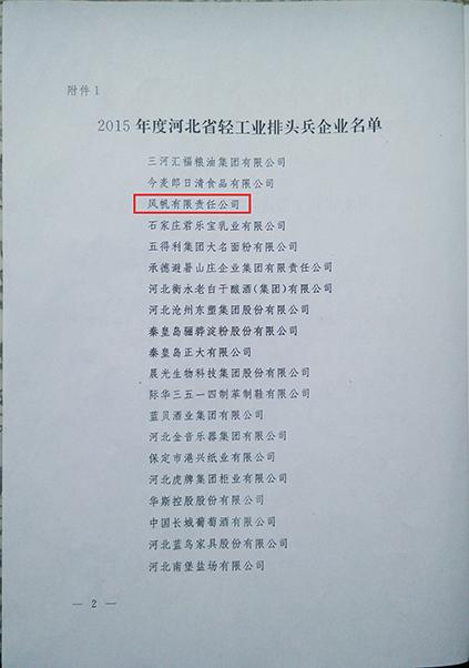 風帆公司榮獲河北省輕工業排頭兵稱號