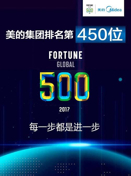 再次上榜 美的集团财富世界五百强排名第450位