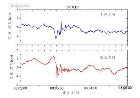 武大定位系統捕獲雅安地震信號