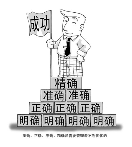 迪凯诺厨柜:企业精细化管理需提升执行力